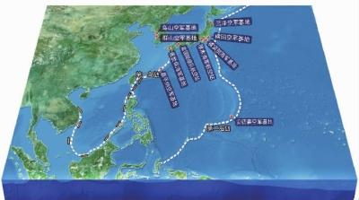 三大岛链示意图