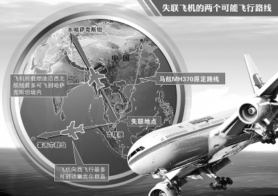 马航失联飞机的两个可能飞行路线.      ic图