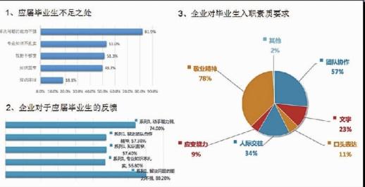 政校企携手在湘培养万名跨境电商人才